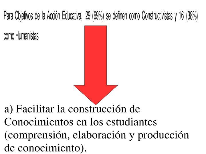a) Facilitar la construcción de Conocimientos en los estudiantes (comprensión, elaboración y producción de conocimiento).