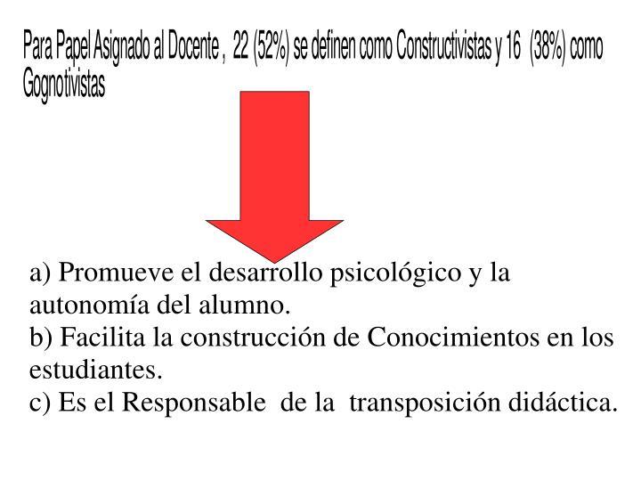 a) Promueve el desarrollo psicológico y la autonomía del alumno.
