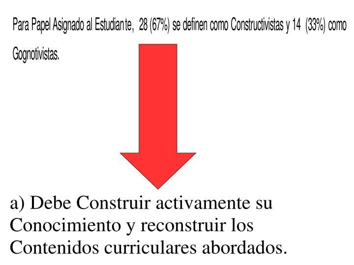 a) Debe Construir activamente su Conocimiento y reconstruir los Contenidos curriculares abordados.