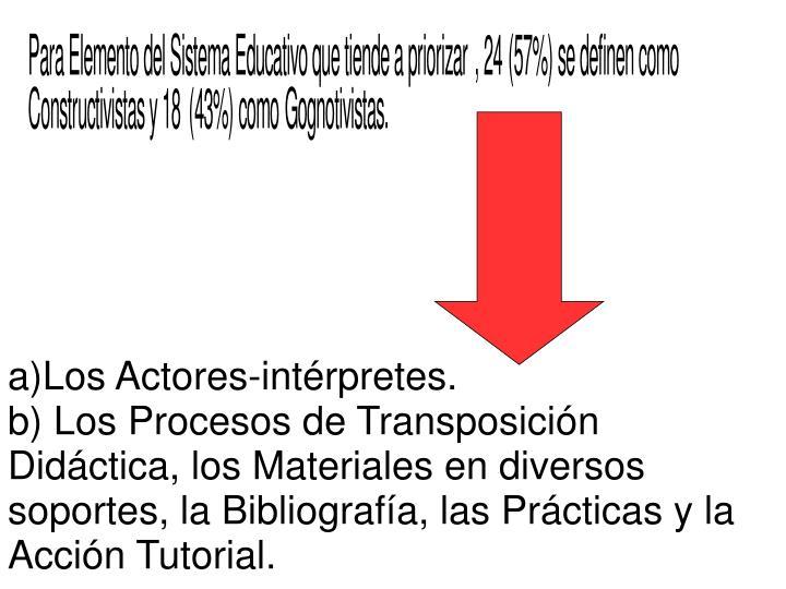 a)Los Actores-intérpretes.