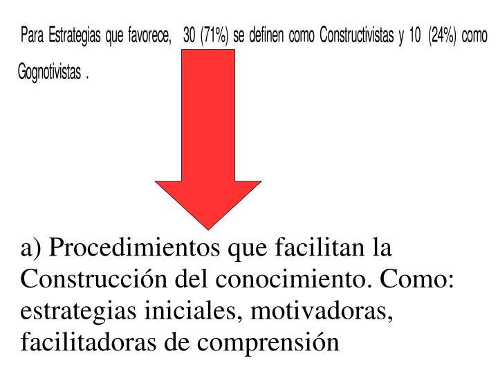 a) Procedimientos que facilitan la Construcción del conocimiento. Como: estrategias iniciales, motivadoras, facilitadoras de comprensión