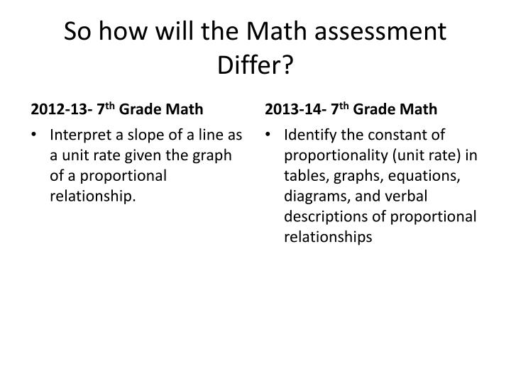 So how will the Math assessment Differ?