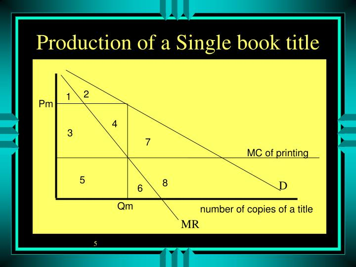 Production of a Single book title