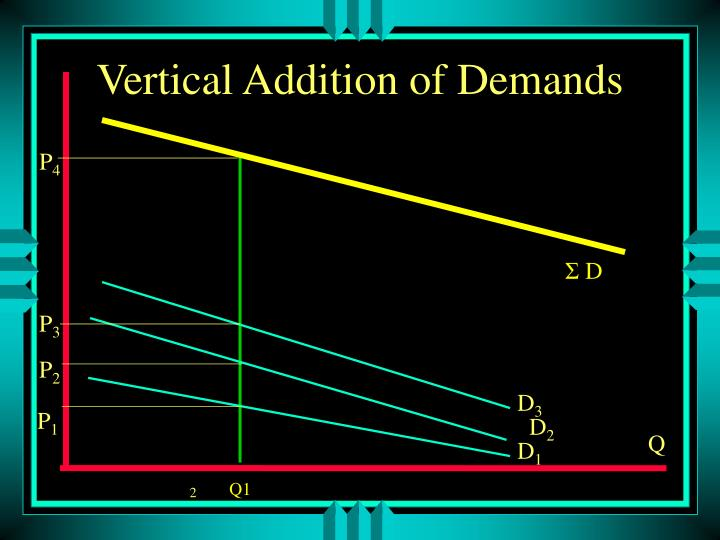 Vertical addition of demands