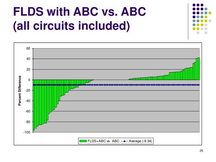 FLDS with ABC vs. ABC