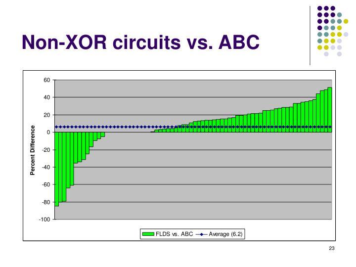 Non-XOR circuits vs. ABC