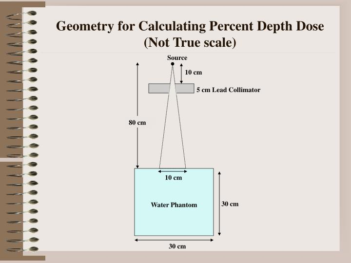 Geometry for Calculating Percent Depth Dose