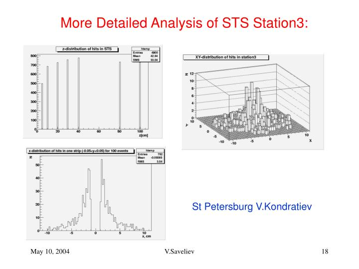 More Detailed Analysis of STS Station3:
