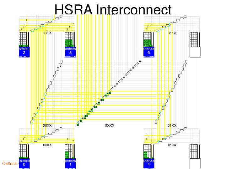 HSRA Interconnect