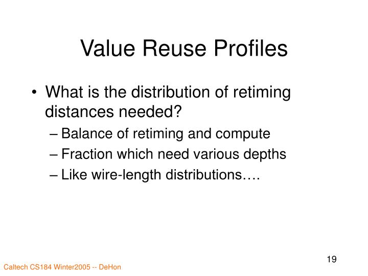 Value Reuse Profiles