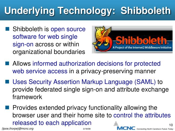 Underlying Technology:  Shibboleth