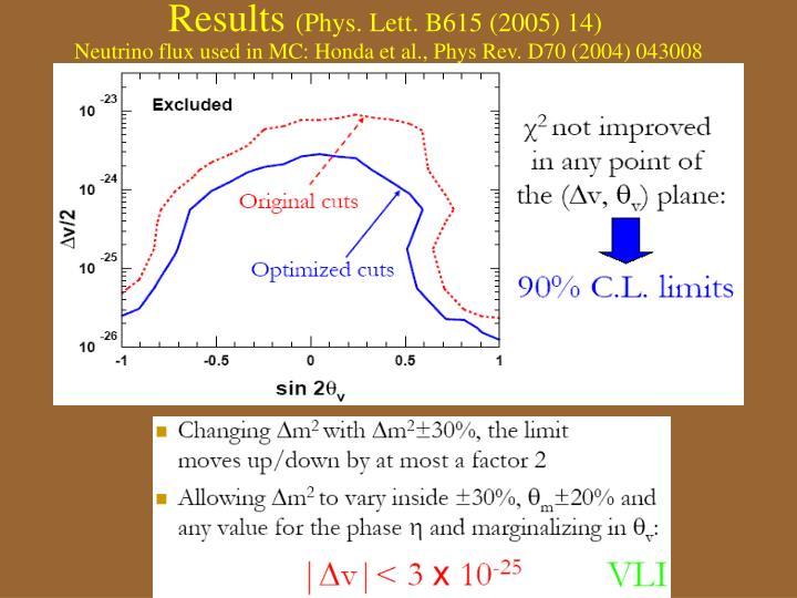 Neutrino flux used in MC: Honda et al., Phys Rev. D70 (2004) 043008