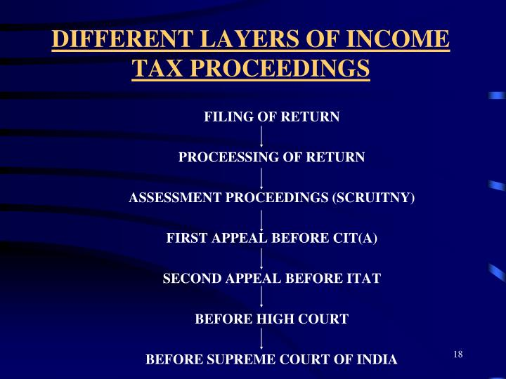 DIFFERENT LAYERS OF INCOME TAX PROCEEDINGS