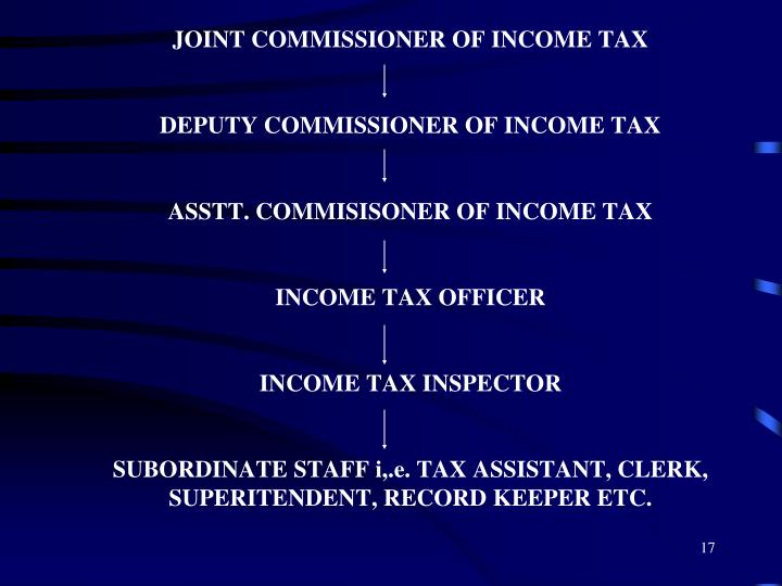 JOINT COMMISSIONER OF INCOME TAX