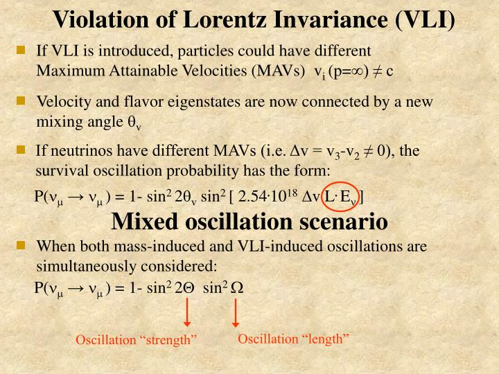 Violation of Lorentz Invariance (VLI)