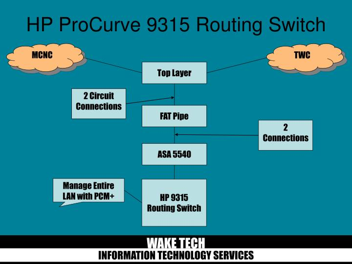 HP ProCurve 9315 Routing Switch