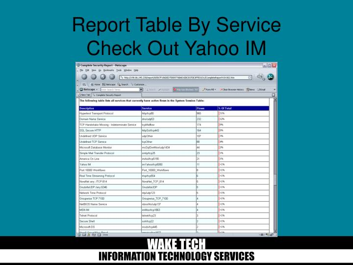 Report Table By Service
