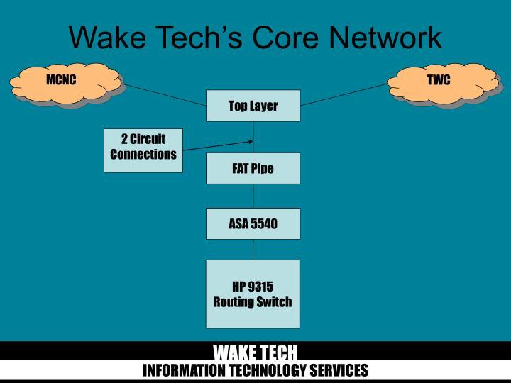 Wake Tech's Core Network