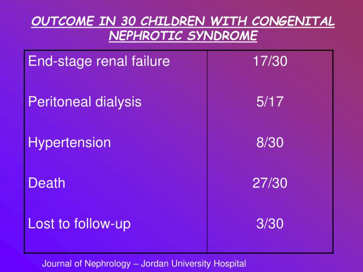 OUTCOME IN 30 CHILDREN WITH CONGENITAL NEPHROTIC SYNDROME