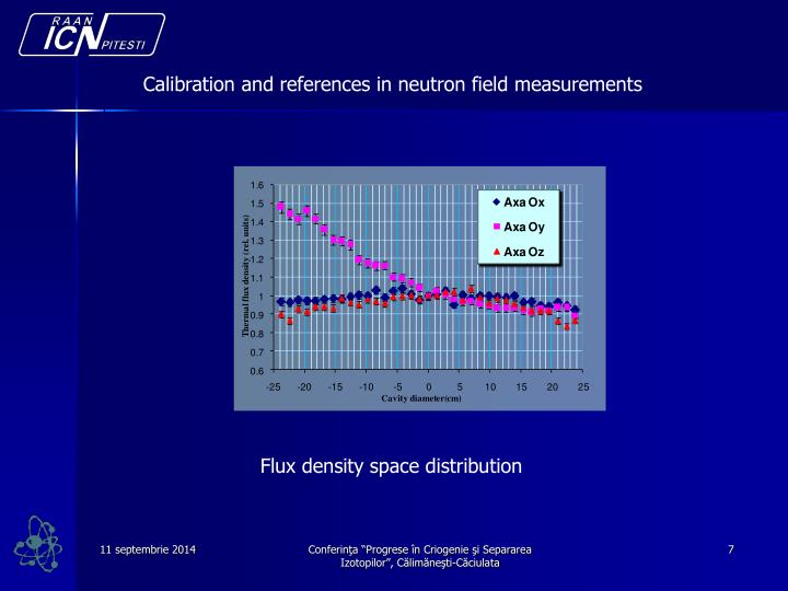 Calibration and references in neutron field measurements