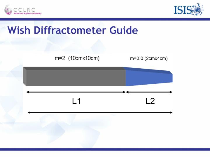 Wish Diffractometer Guide