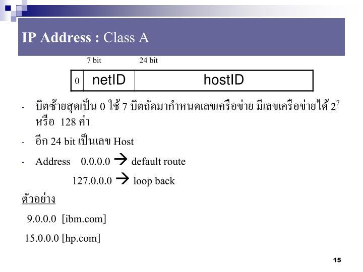 IP Address :