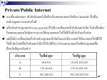 private public internet