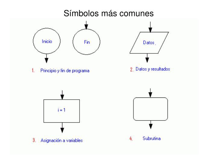 Símbolos más comunes