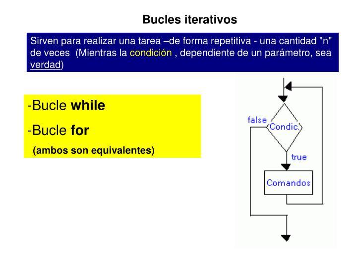 Bucles iterativos
