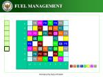 f uel management