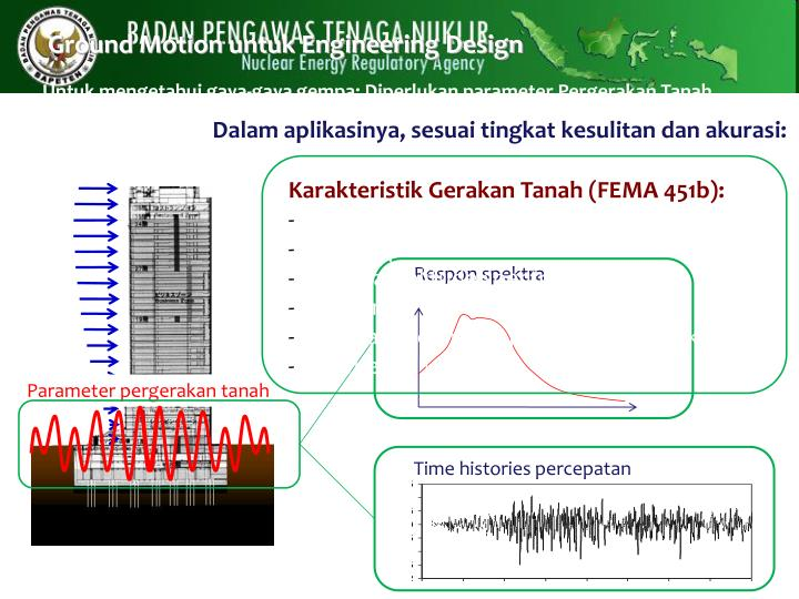 Karakteristik Gerakan Tanah (FEMA 451b):