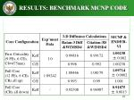 results benchmark mcnp code