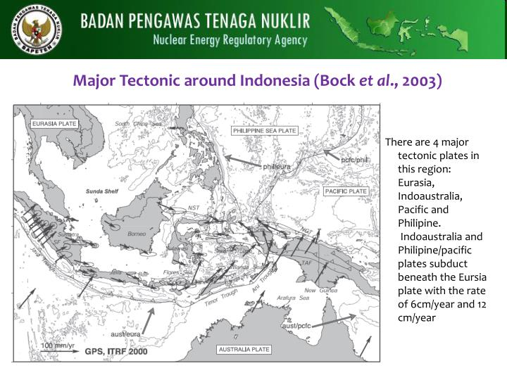 Major Tectonic around Indonesia