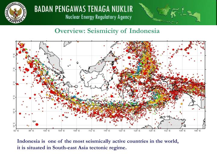 Overview: Seismicity of Indonesia