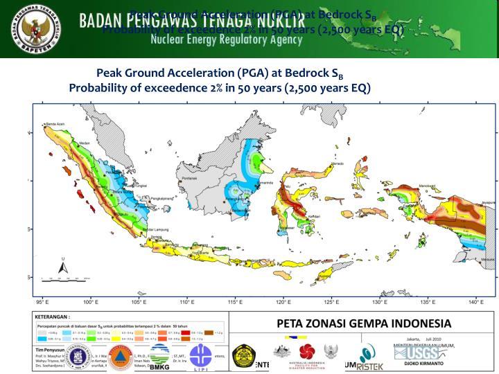 Peak Ground Acceleration (PGA) at Bedrock S