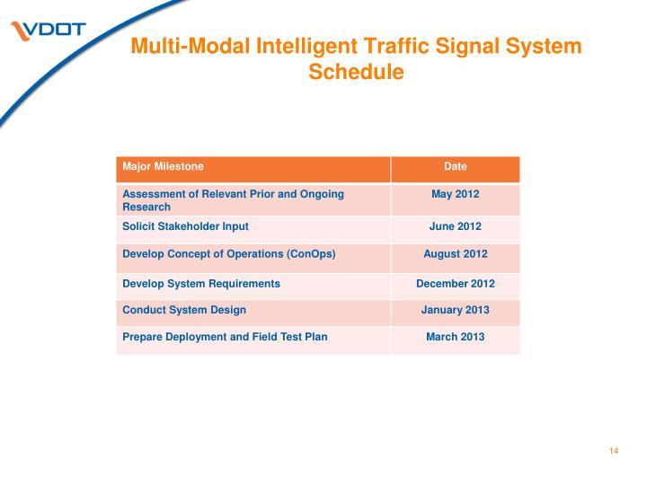 Multi-Modal Intelligent Traffic Signal System Schedule