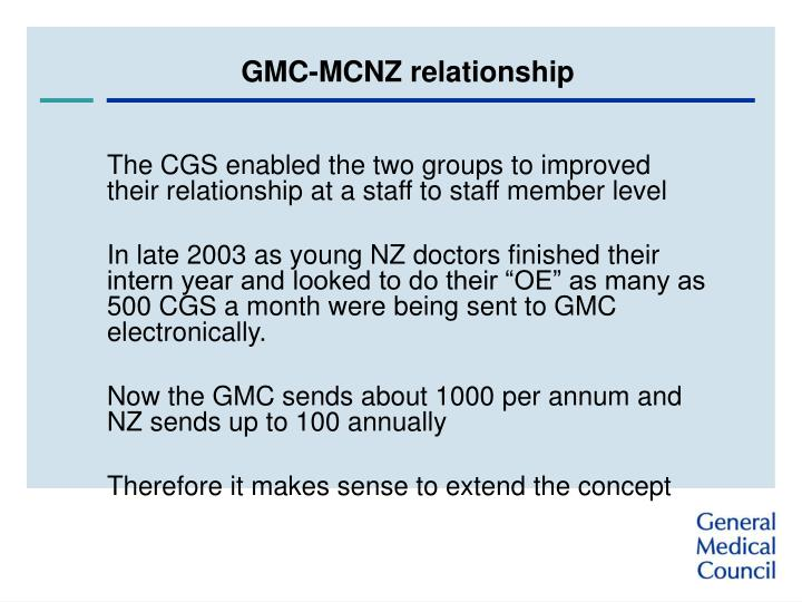 GMC-MCNZ relationship