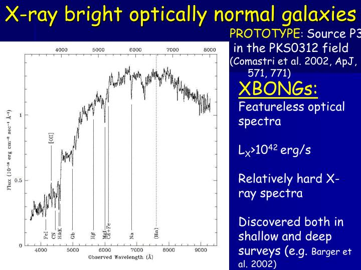 X-ray bright optically normal galaxies