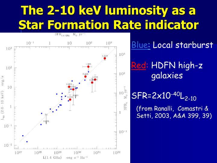 The 2-10 keV luminosity as a