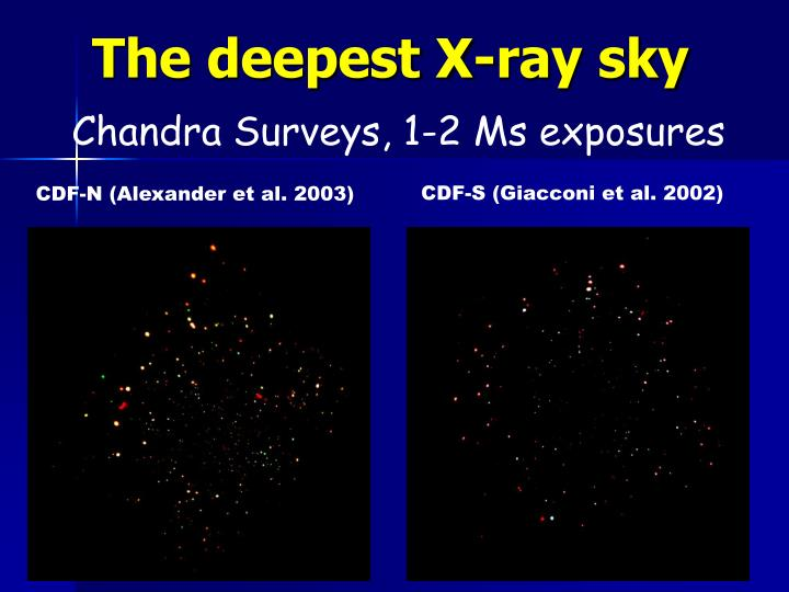 The deepest X-ray sky