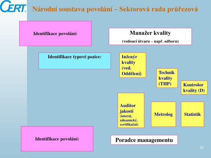 Národní soustava povolání – Sektorová rada průřezová
