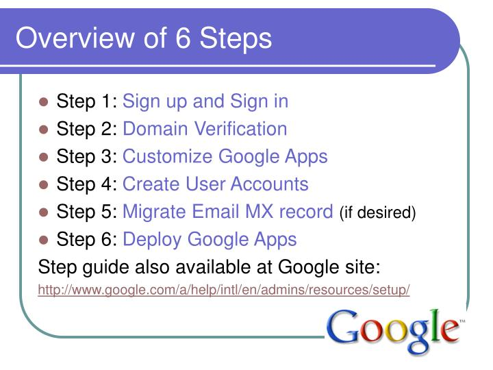 Overview of 6 Steps