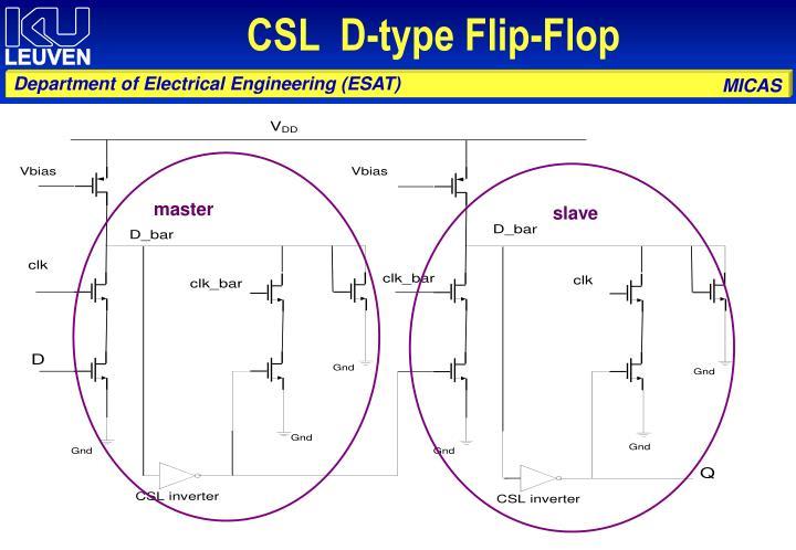 CSL  D-type Flip-Flop