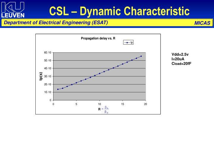 CSL – Dynamic Characteristic