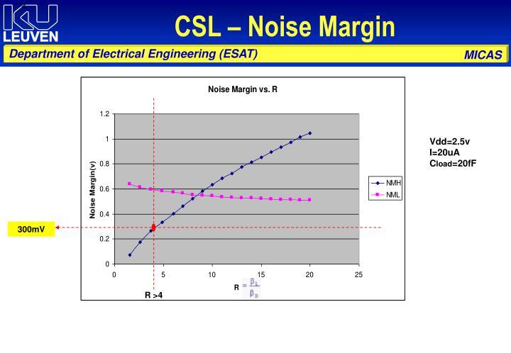 CSL – Noise Margin