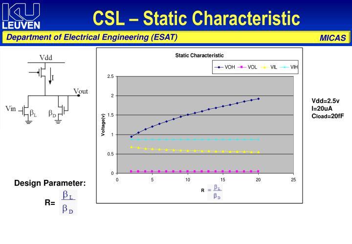 CSL – Static Characteristic