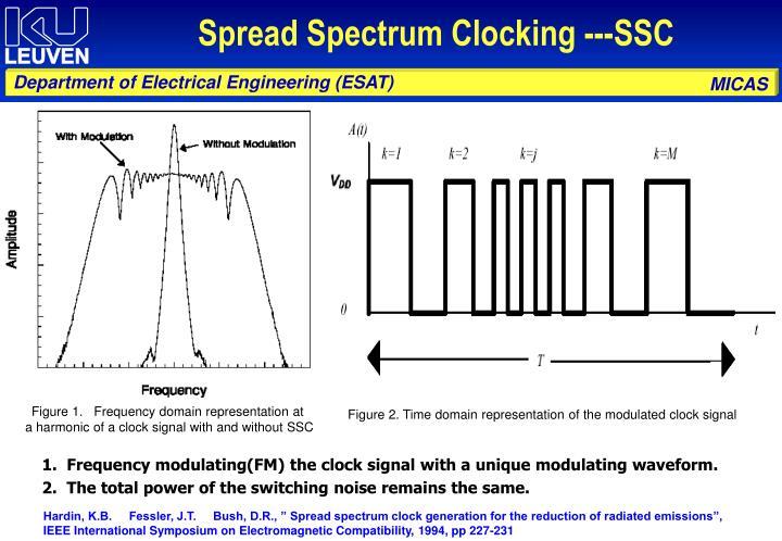 Spread Spectrum Clocking ---SSC