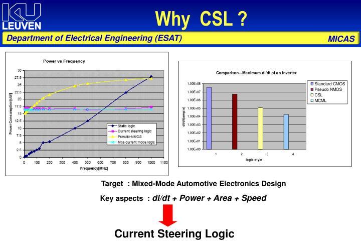 Why  CSL ?