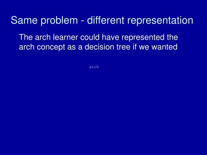 Same problem - different representation