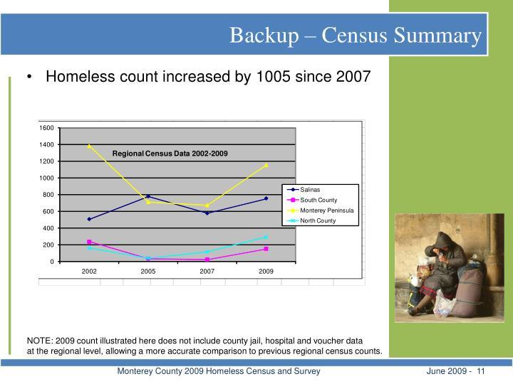 Backup – Census Summary